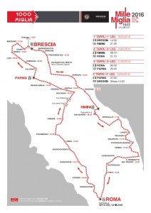 1000-MIGLIA-roadmap-2016